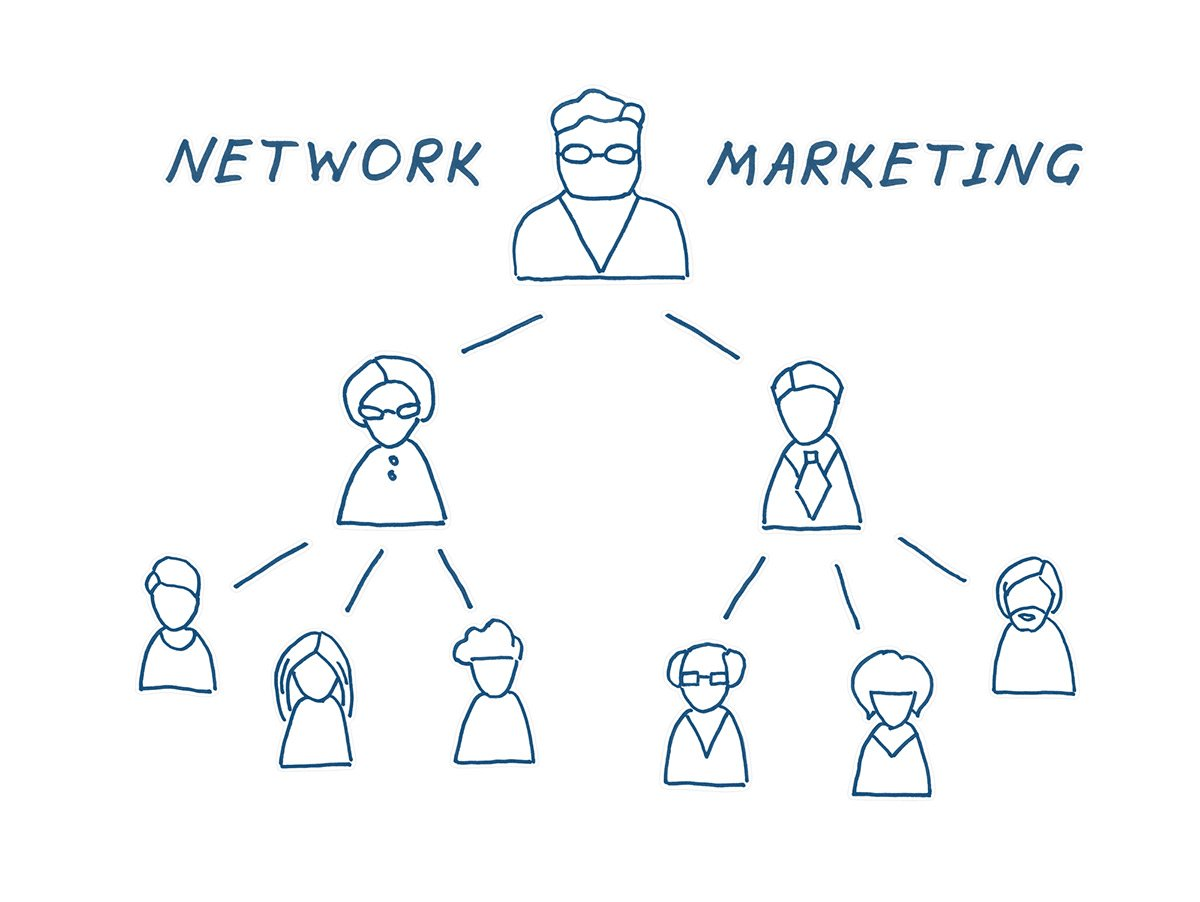 Some Of The Best Known Companies In America Including Avon Mary Kay Cosmetics And Tupperware Utilize A Network Marketing Business Model